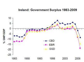 Ireland-Budget-2011-Nov042011